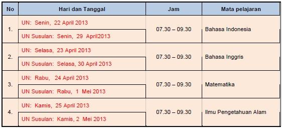 Jadwal UN SMPMTS