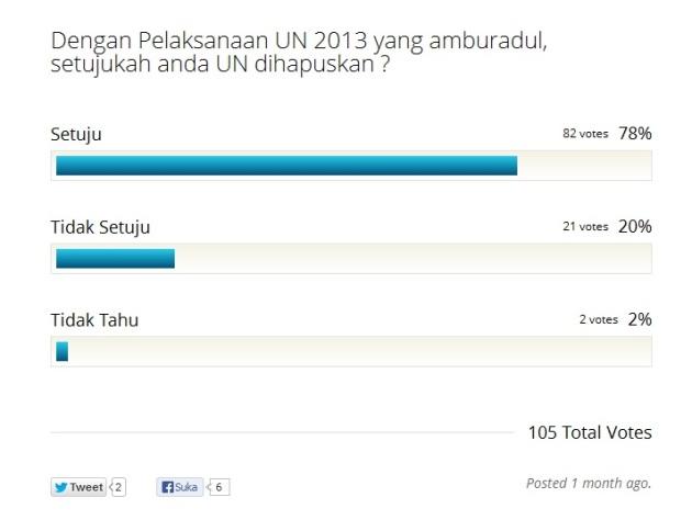polling UN