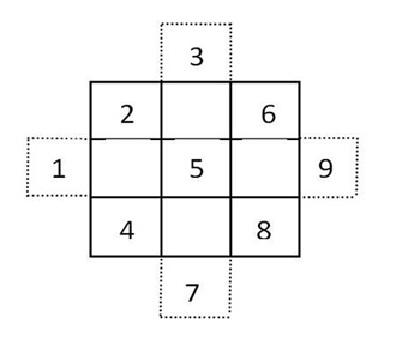 kotak ajaib2