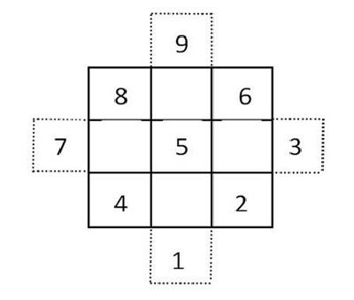 kotak ajaib3