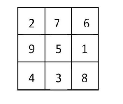 kotak ajaib5