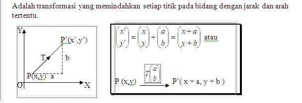 Transformasi1