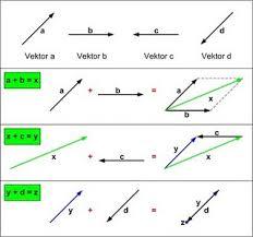 Download Materi Vektor Pagar Alam Dot Com