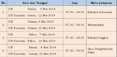 jadwal UN3